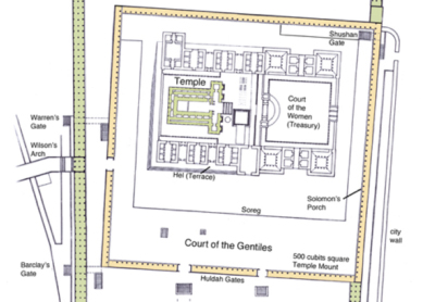 Plan of the Herodian Temple Mount, showing the location of the Mishnaic 500 cubit square Temple Mount and the Court of the Gentiles.
